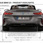 BMW_Z4_G29_2018_02